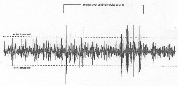 essay acoustics overview and history a portion of the oscillograph showing one of the impulse patterns