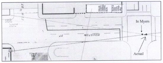 Figure 6. Hughes' actual location compared to placement by Myers