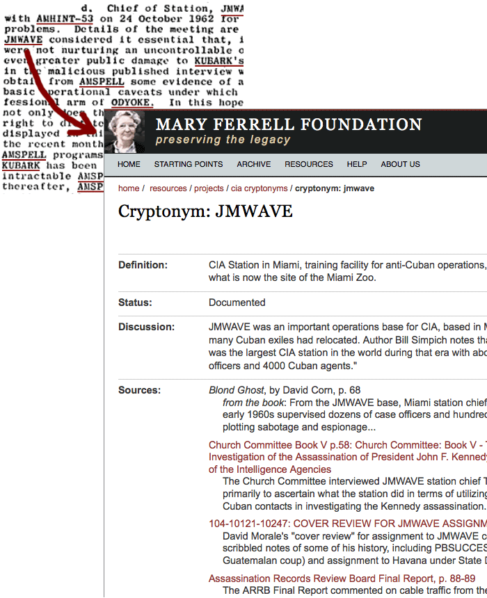 Featured CIA Cryptonyms 2