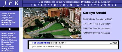 Dealey Plaza Witness Database