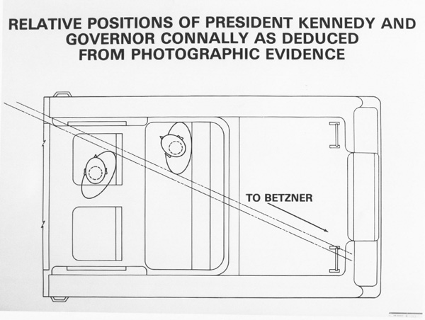 kennedy assassination diagram. Diagram depicting relative